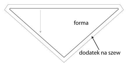 Dodatek na szew - słownik krawiecki