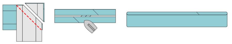 Jak zrobić lamówkę, jak wszyć lamówkę