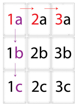 Numeracja stron - jak sklejać drukowane wykroje krawieckie