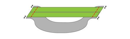 Zszywanie pasków - szycie dwukolorowych rączke, tutorial